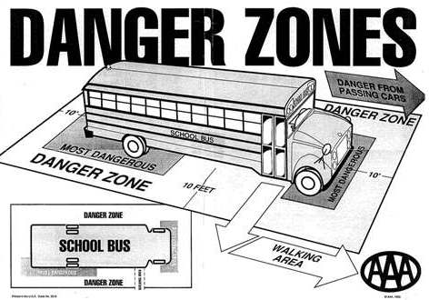 School bus danger zone diagram